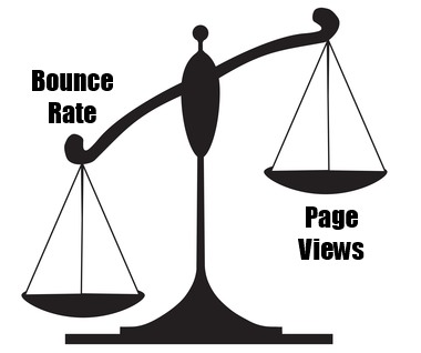 Bounce Rate and Page Views Relationship