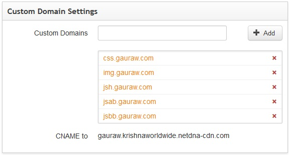 Custom Domains For CDN Setup On Gauraw Website