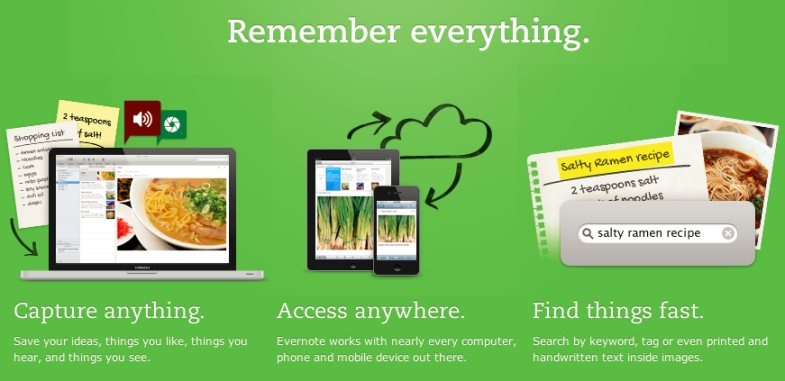 Evernote-Remember-Everything-Capture-Anything-Access-Anywhere-Find-Things-Fast