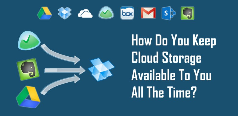 Cloud Services Sync Gmail Backup Google Drive Sync With Dropbox Evernote