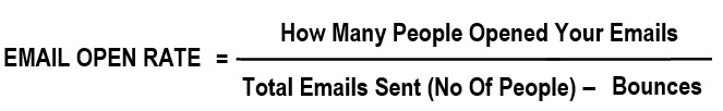 Email Open rate calculation formula - Kumar Gauraw